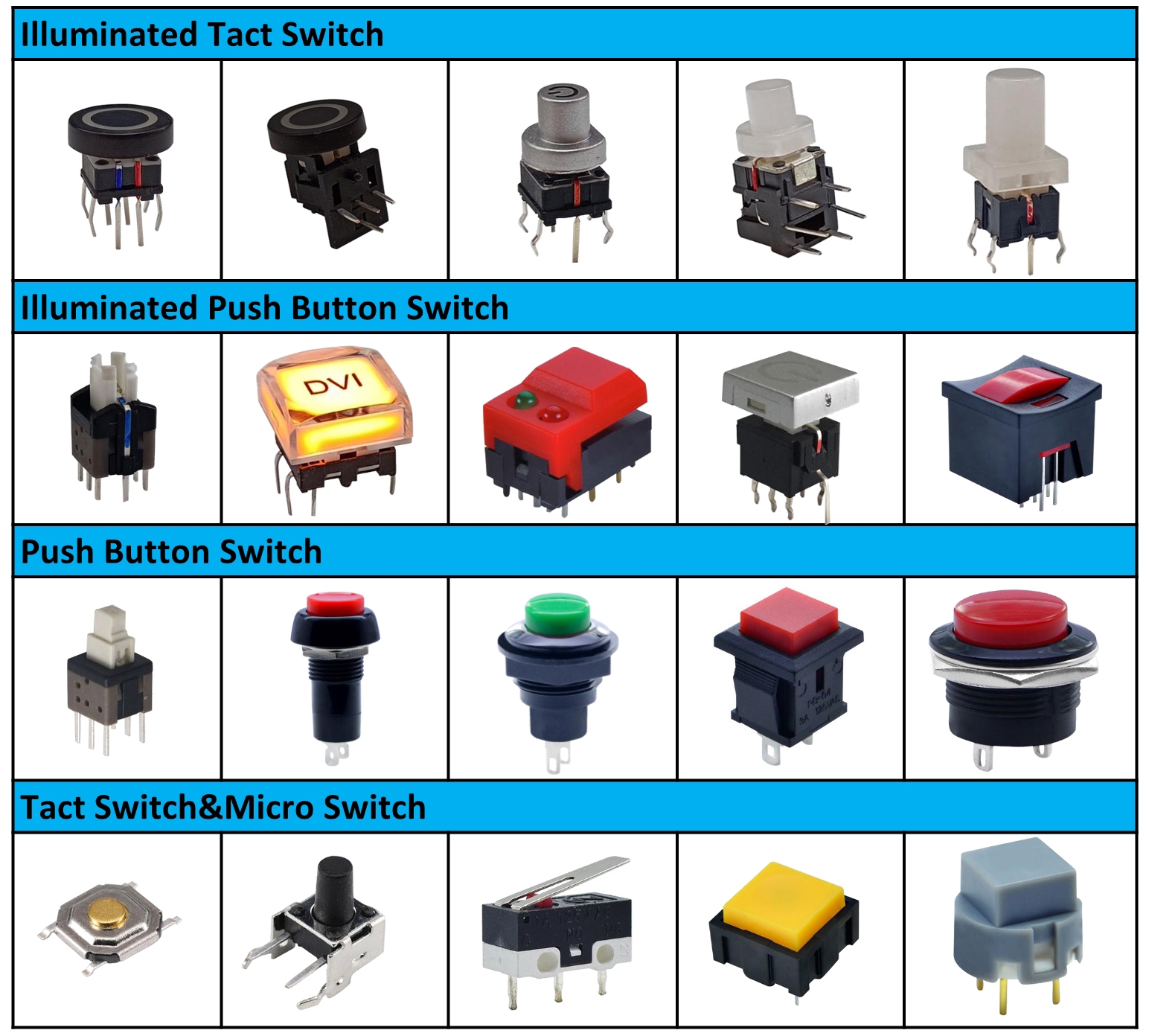 Illuminated SMT Tact Button Switch With LED(图2)
